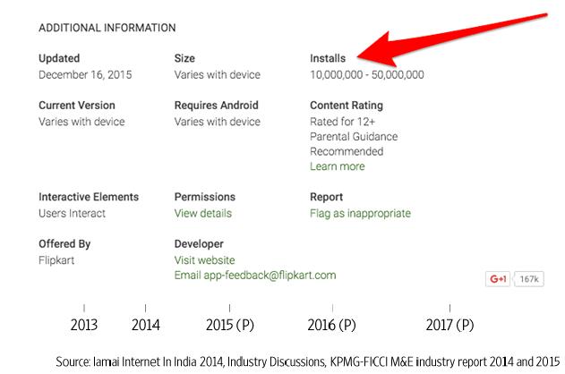 flipkart-additional-information